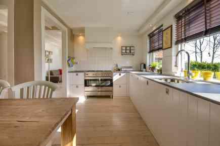Best Kitchen Remodel Ideas in 2020
